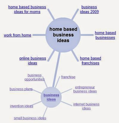 Home Based Business Idea