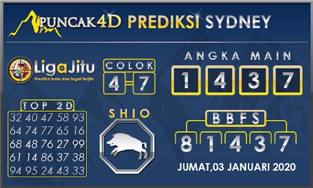 PREDIKSI TOGEL SYDNEY PUNCAK4D 03 JANUARI 2020