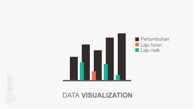 Visualisasi Data yang Baik untuk Infografis - cakyus.com