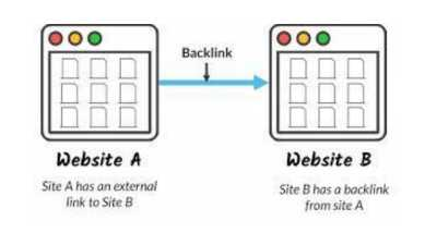high-quality-do-follow-backlinks