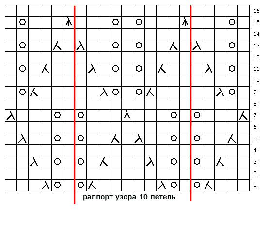 схема узора ажурные ромбы