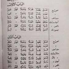 Bahasa Arab Penanda Wacana