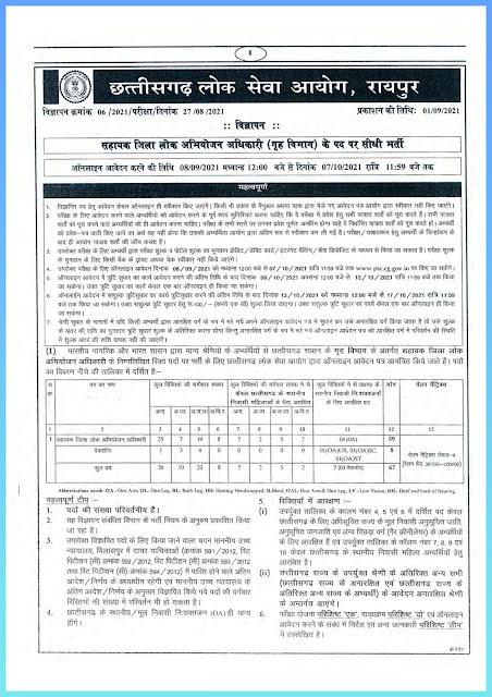 govt-jobs-chhattisgarh-public-service-commission-cgpsc-assistant-district-public-prosecution-officer-adppo-recruitment-indiajoblive.com-_page-0001