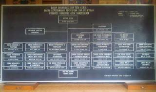 papan moviboard Bandung