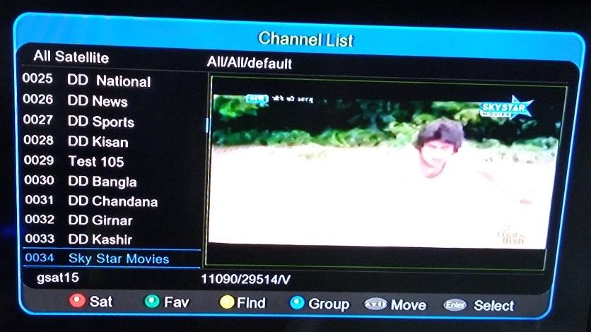 Satellite Tv Channels Frequencies List