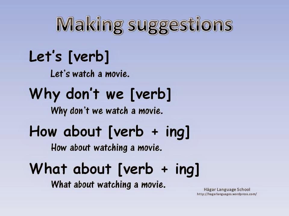 Making Suggestions Haciendo Sugerencias Aprendo Inglés