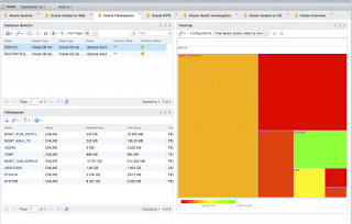 5 Database Monitoring Solutions for vROps - VMware Cloud Management - VMware Blogs