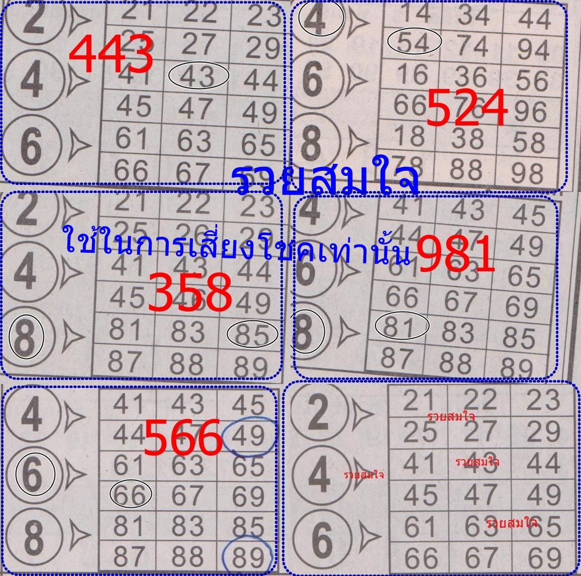 Mr bond thai lottery thailotto123 7c thai lotto thailand lottery thai
