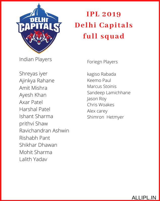 Delhi Capitals IPL squad 2020