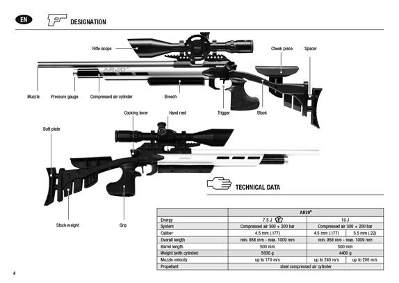 Archer on Airguns: Hammerli AR20FT - US Model Performance?