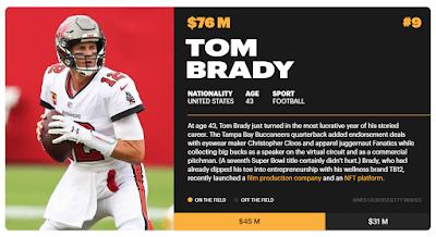 Athlete-Tom-Brady