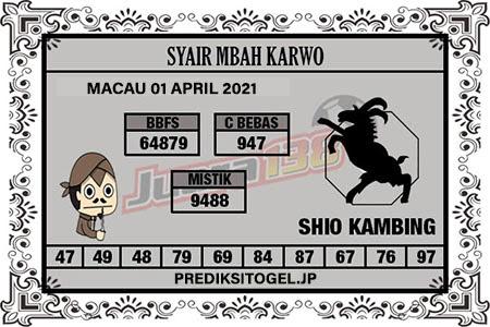 Syair Mbah Karwo Togel Macau Kamis 01 April 2021