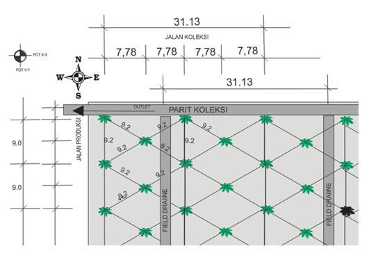 Parit 1x1 m (Parit Cacing/Field Drain)