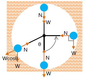 Hukum Newton gambar 18