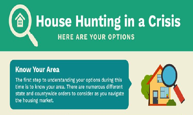 House Hunting in a Crisis: Here Are Your Options #infographic