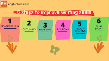 6 steps to improve your writing skills