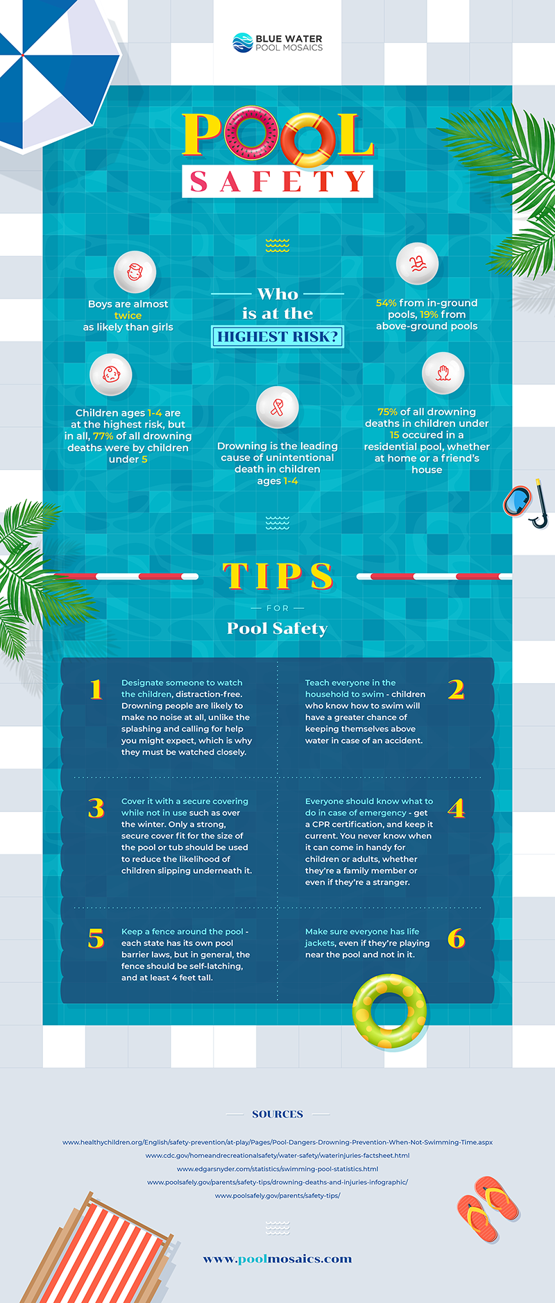 Tips & Statistics for a safe summer #infographic