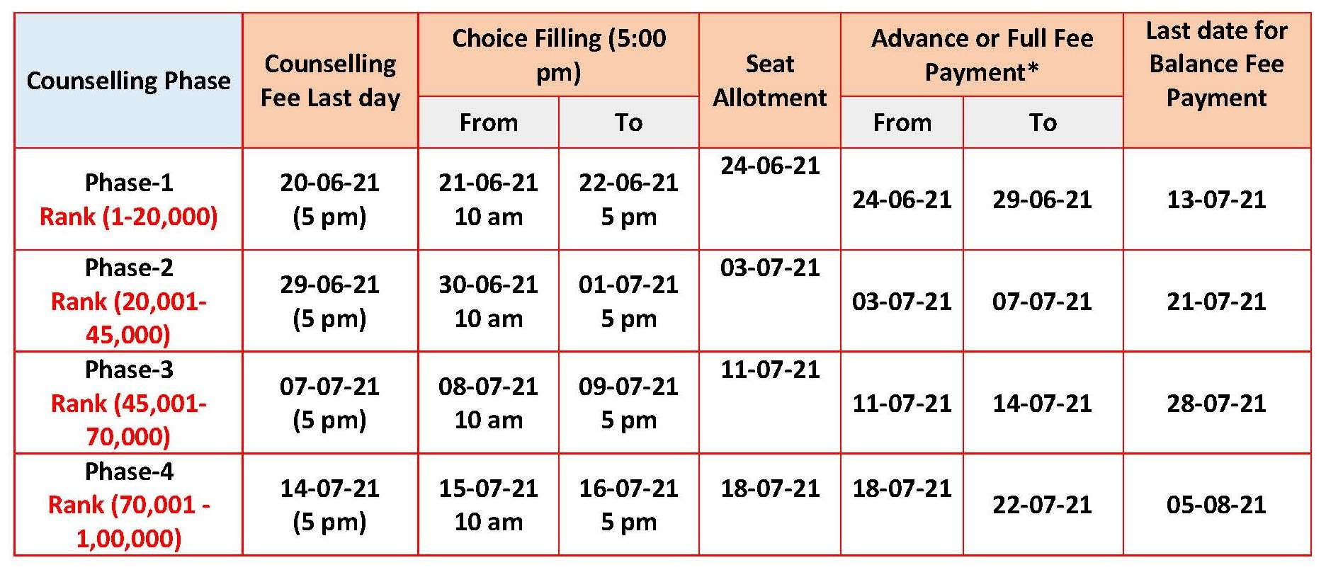 VITEEE Results Counselling Schedule