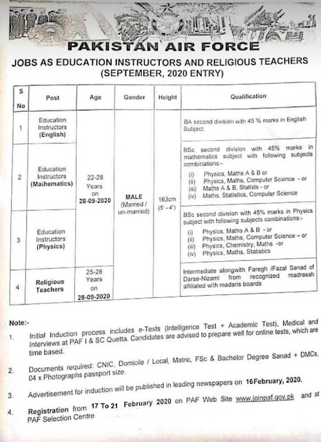 Pakistan Air Force PAF JOBS 2020 For Instructor Education Religious Teacher 100+ Post