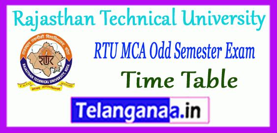 RTU Rajasthan Technical University MCA 1st 3rd Semester Exam Time Table