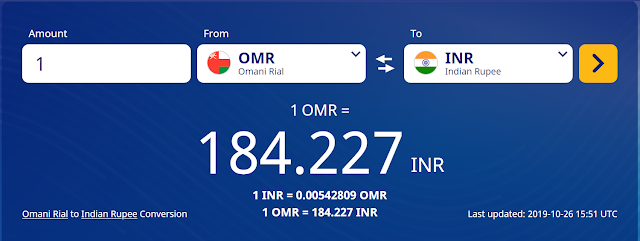 OMR TO INR,INR TO OMR,Omani Rial to Indian Rupee Conversion