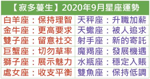座 運勢 射手 2020