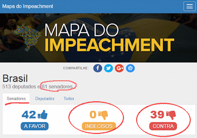 20+19 senadores votaram a favor do de Dilma no julgamento do impeachment