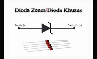 Dioda Zener Sebagai Pemantap atau Acuan Tegangan
