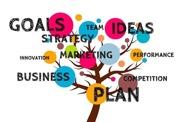 How to Start Rakhi Making Business in India 2021