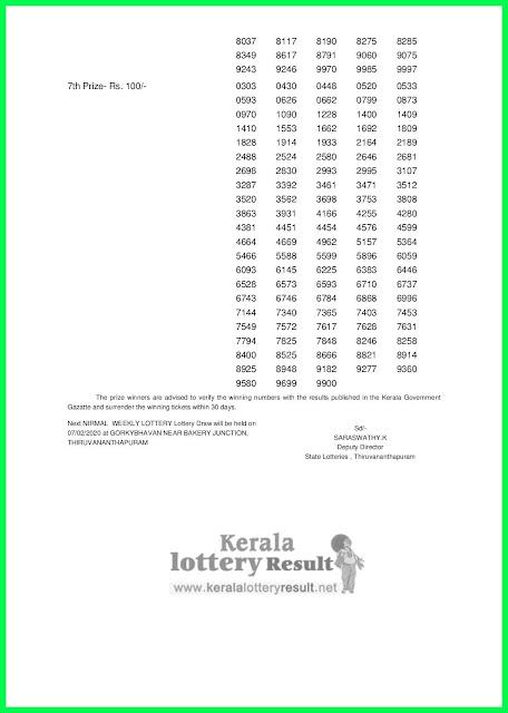 Kerala Lottery Result 31-01-2020 Nirmal NR-158