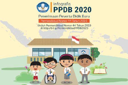 Infografis PPDB (Penerimaan Peserta Didik Baru) Tahun 2020