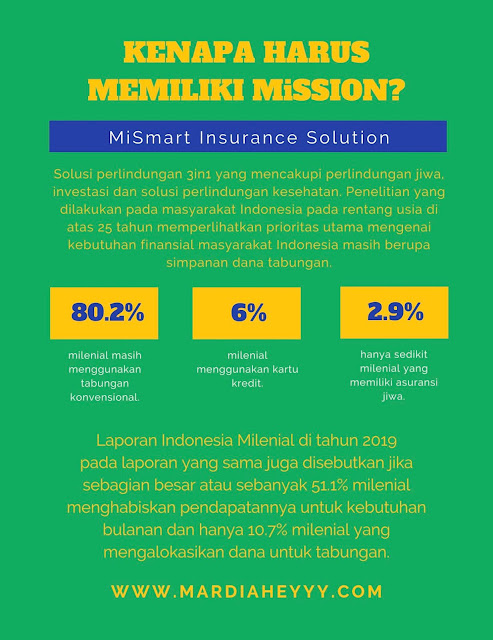 MiSSION MiSmart Insurance Solution