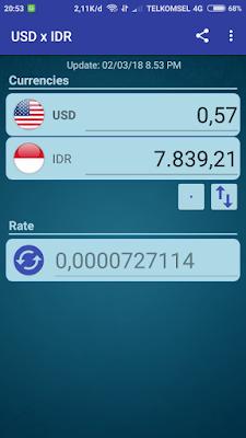 USD x IDR