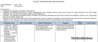 Silabus PKn Kelas 9 Kurikulum 2013 Revisi Terbaru