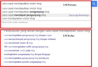 Menembak Keyword Blog dengan LSI