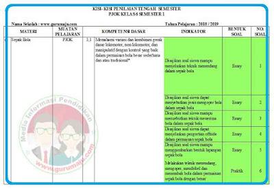 Kisi-Kisi Soal UAS / PAS PJOK Kelas 6 Kurikulum 2013 Revisi 2018