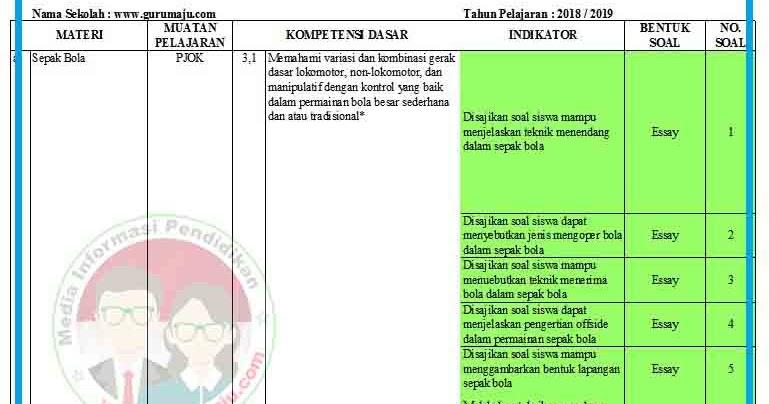 Kisi-Kisi Soal UAS / PAS PJOK Kelas 6 Kurikulum 2013 ...