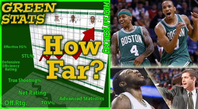 How Far?
