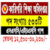 কারিগরি শিক্ষা অধিদপ্তর নিয়োগ বিজ্ঞপ্তি ২০২১ | www.techedu.gov.bd