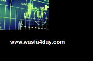 How it impacts the credit cost on the forex market cost?
