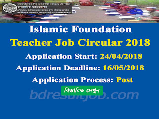 Darul Akram Madrasah Teacher Recruitment Circular 2018