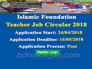 Darul Akram Madrasah Teacher Recruitment Circular 2018