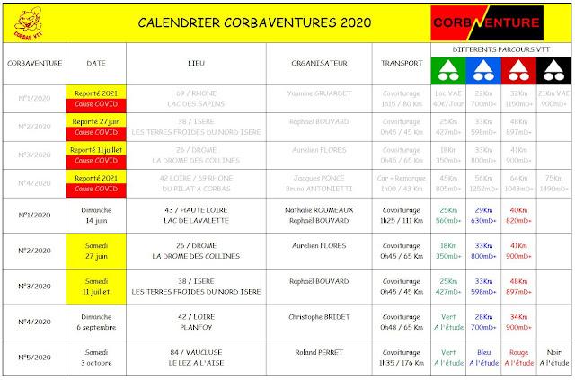 Corbaventure 2020 Corbas VTT