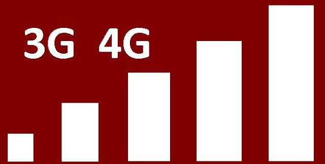 Tutorial how to change the look of the bar 3 g signal into 4 g on android.
