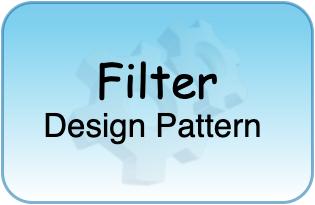 Filter Design Pattern Tutorial