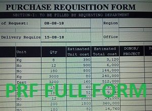 20 Ultimate PRF Full Forms In Purchasing