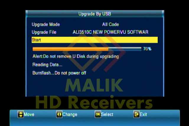 ALI3510C HW999 NEW POWERVU SOFTWARE 23 NOV 2019 BY USB