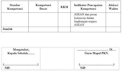 Perangkat Pembelajaran Pemetaan SK KD PKn Kelas VI Semester 2 SD/MI, https://bloggoeroe.blogspot.com/