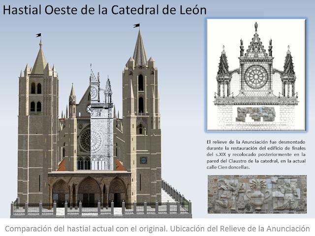 Hastial oeste de la Catedral de Leon