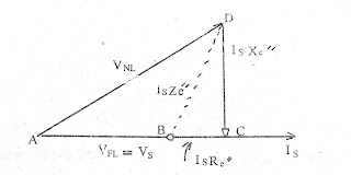 transformer-voltage-regulation-formula-unity
